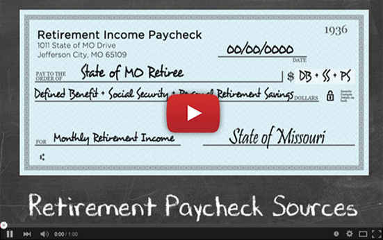 Income Replacement: What Is It?